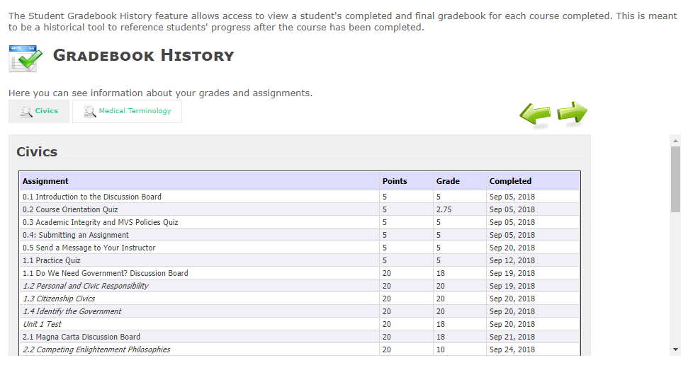 The Gradebook History page is shown with a table listing assignments, points associated, grade and completed date.