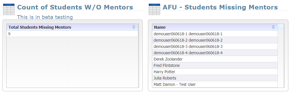 """The """"Count of Students without Mentors"""" widget contains a count of students missing a mentor and the """"AFU - Students Missing Mentors"""" widget which displays the student names."""