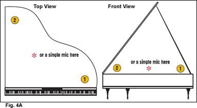 recording piano positioning
