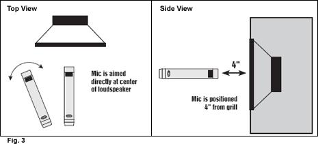 amp recording positioning