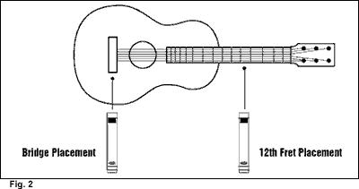 Recording Guitar Illustration