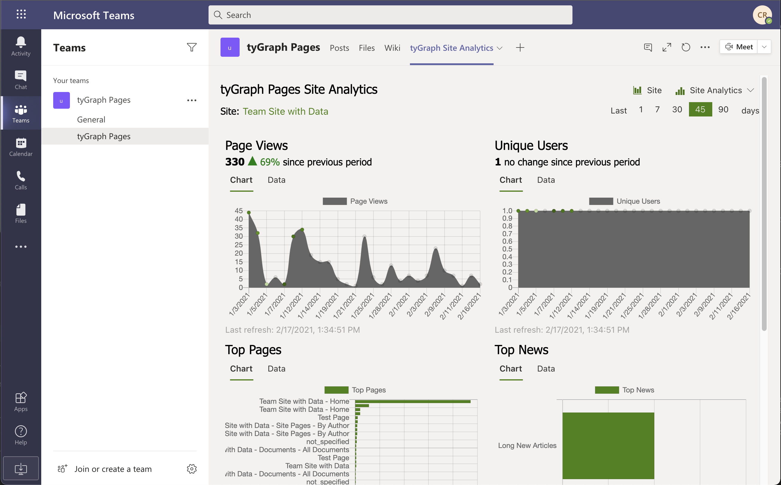 tyGraph Pages shown in a Microsoft Teams Tab