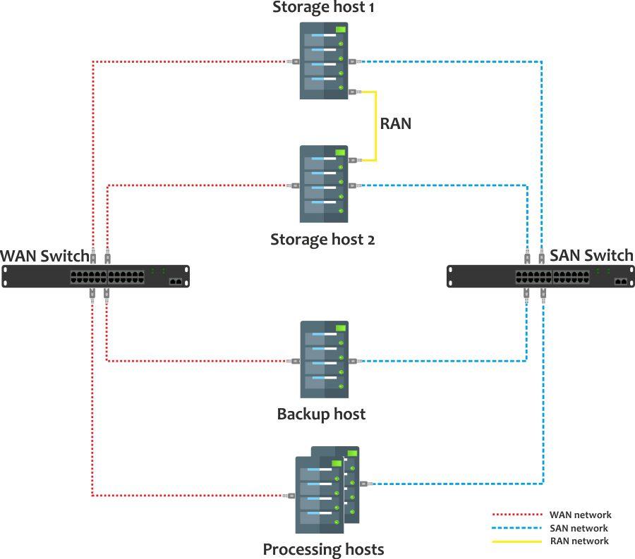 sw3-2-network-setup1.jpg