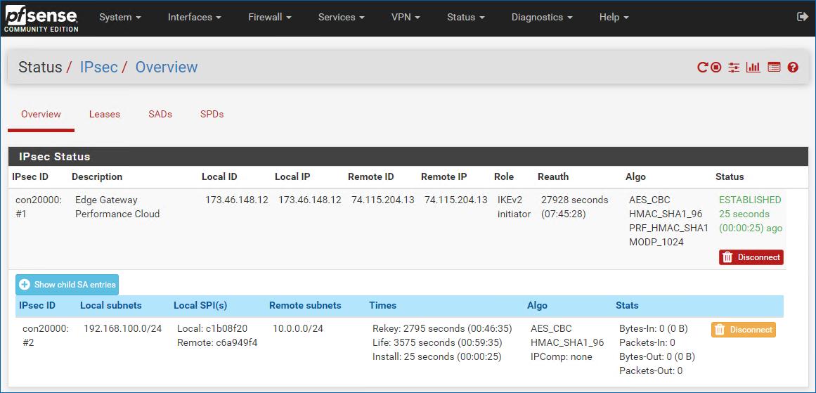 PCv2 site to site vpn_22