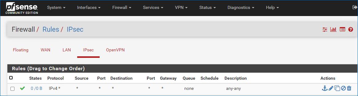 PCv2 site to site vpn_23