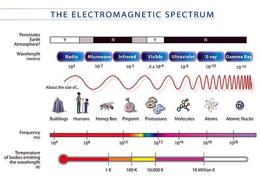 EM Spectrum3-new