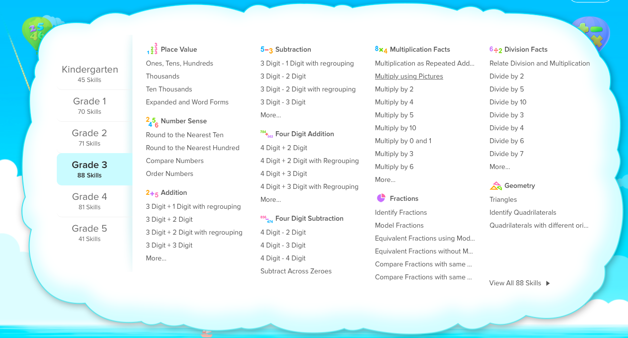 Splash Math Curriculum Structure : Splash Math Classroom Edition