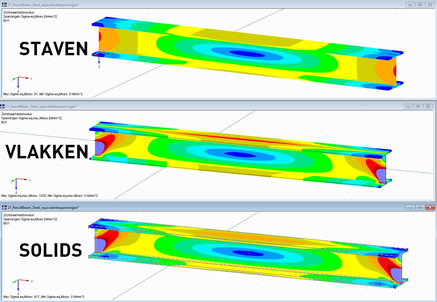 Von mises equivalente spanningen in staven,vlakken en solids in rekensoftware RFEM