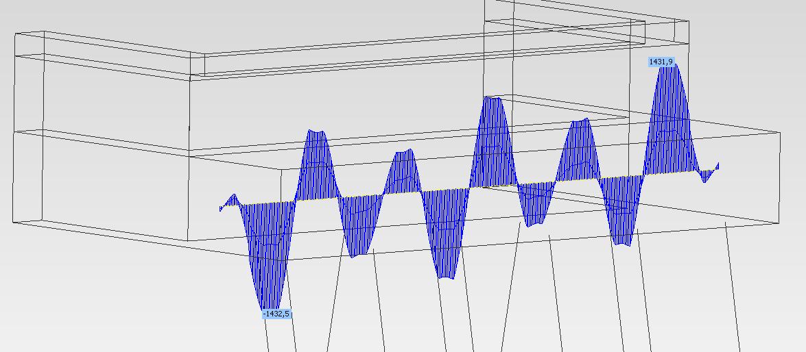 IDEA Designer import dwarskrachtenlijn