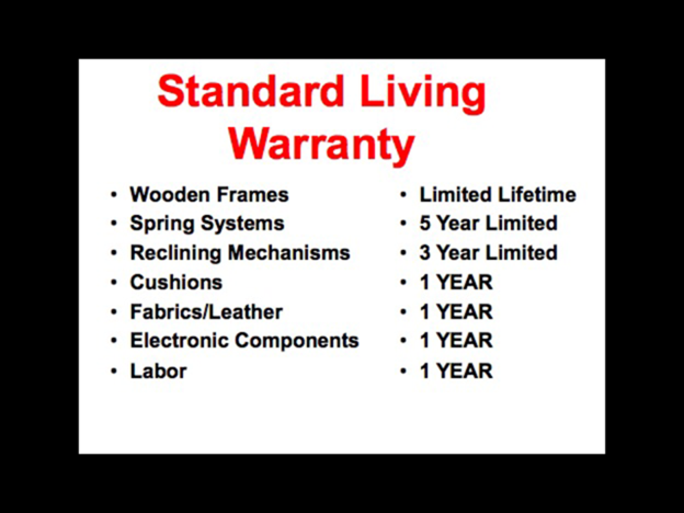 Wellington Standard Furniture Warranty