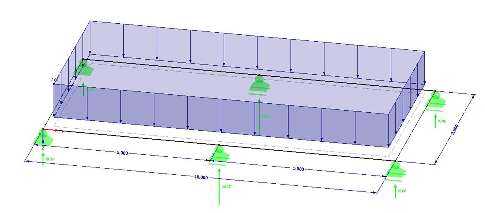 Wijzigen stijfheidsfactor uitschakelen wringmomenten liggers liggerframe RFEM rekensoftware