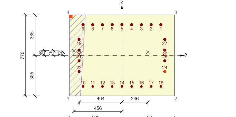 V,Rd max en lage hefboomsarm z in IDEA RCS