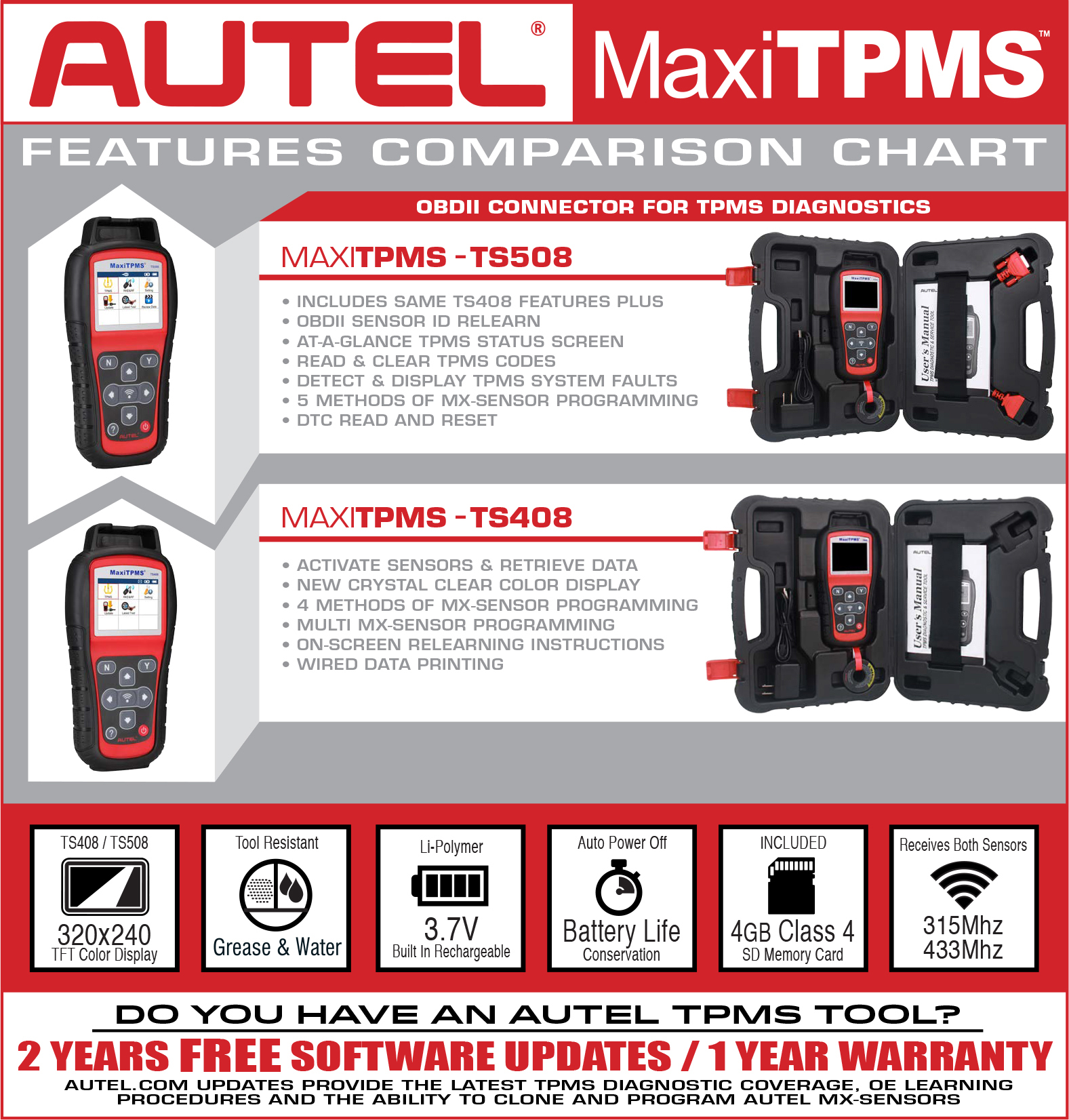 TS408/TS508 Comparison Chart : Autel Intelligent Technology
