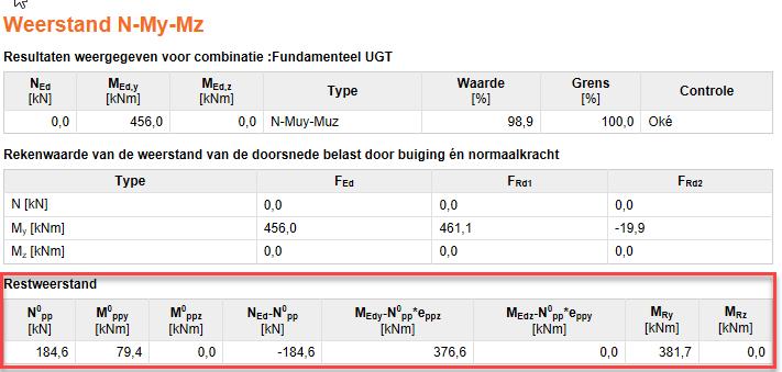 Tabel met de restweerstand in IDEA StatiCa RCS