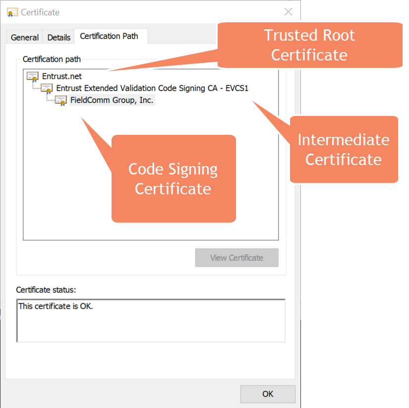 Help with Signing Certificates and the FDI Package Signing
