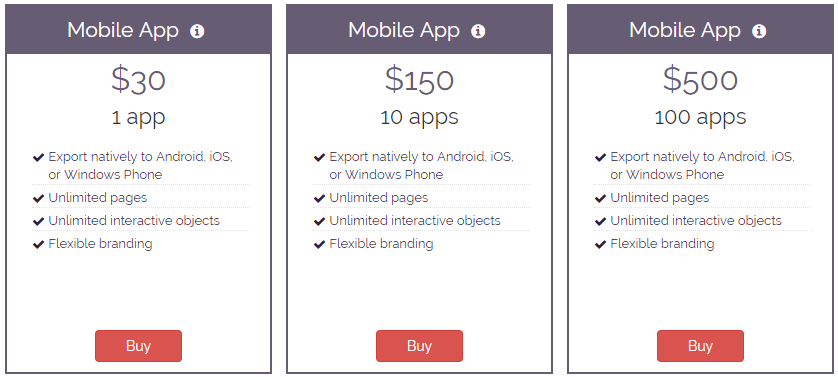 Mobile app credit packages