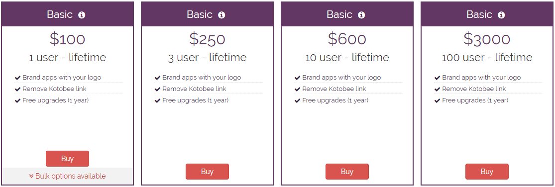 Basic License Packages