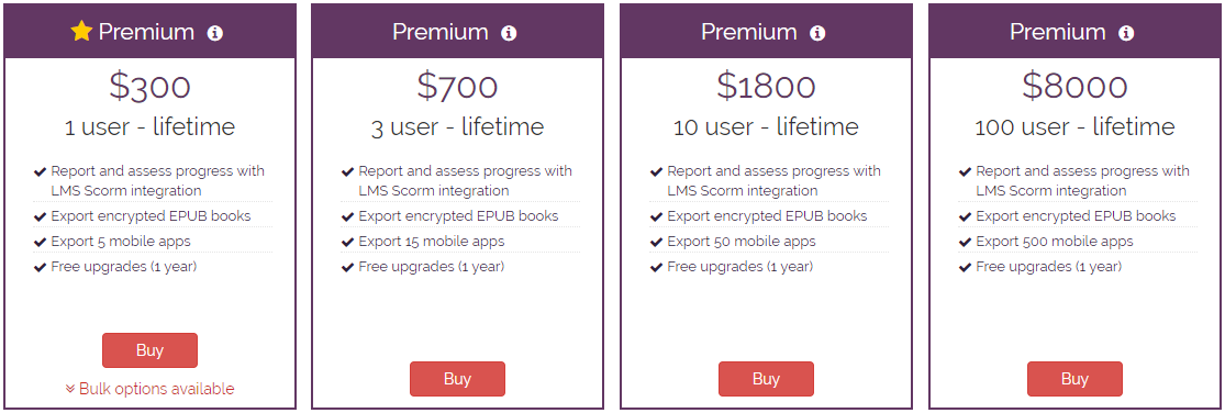 Premium license packages