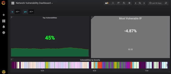 How to set up filters for Grafana Dashboard : Knowledge Base