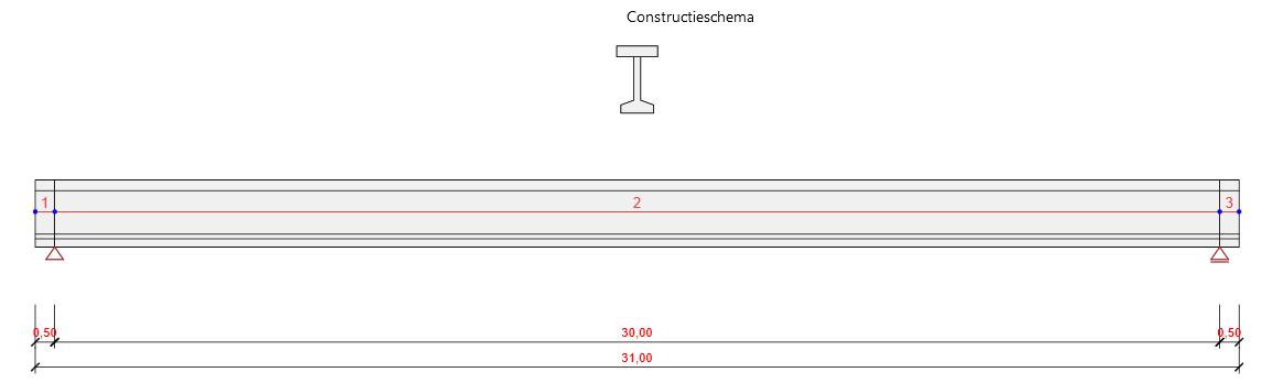 Constructief schema van een samengestelde voorgespannen ligger