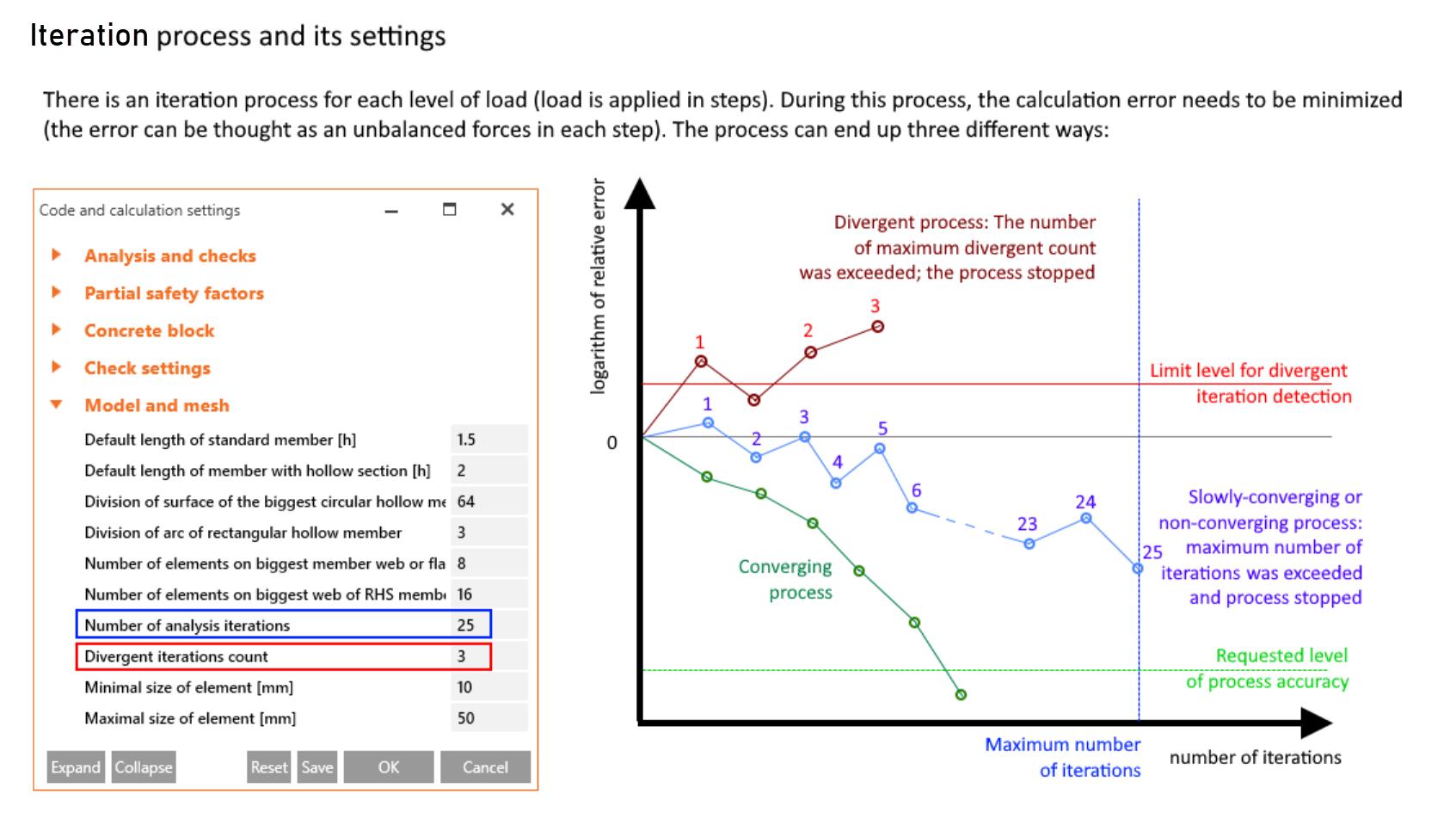 Divergentie iteraties en convergentie iteraties instellingen in IDEA StatiCa