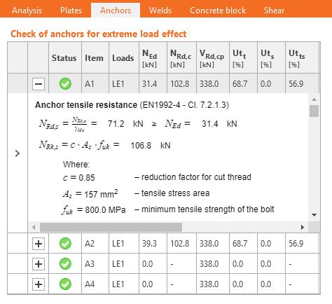 Voetplaat berekening volgens EN 1992-4 in IDEA StatiCa versie 20