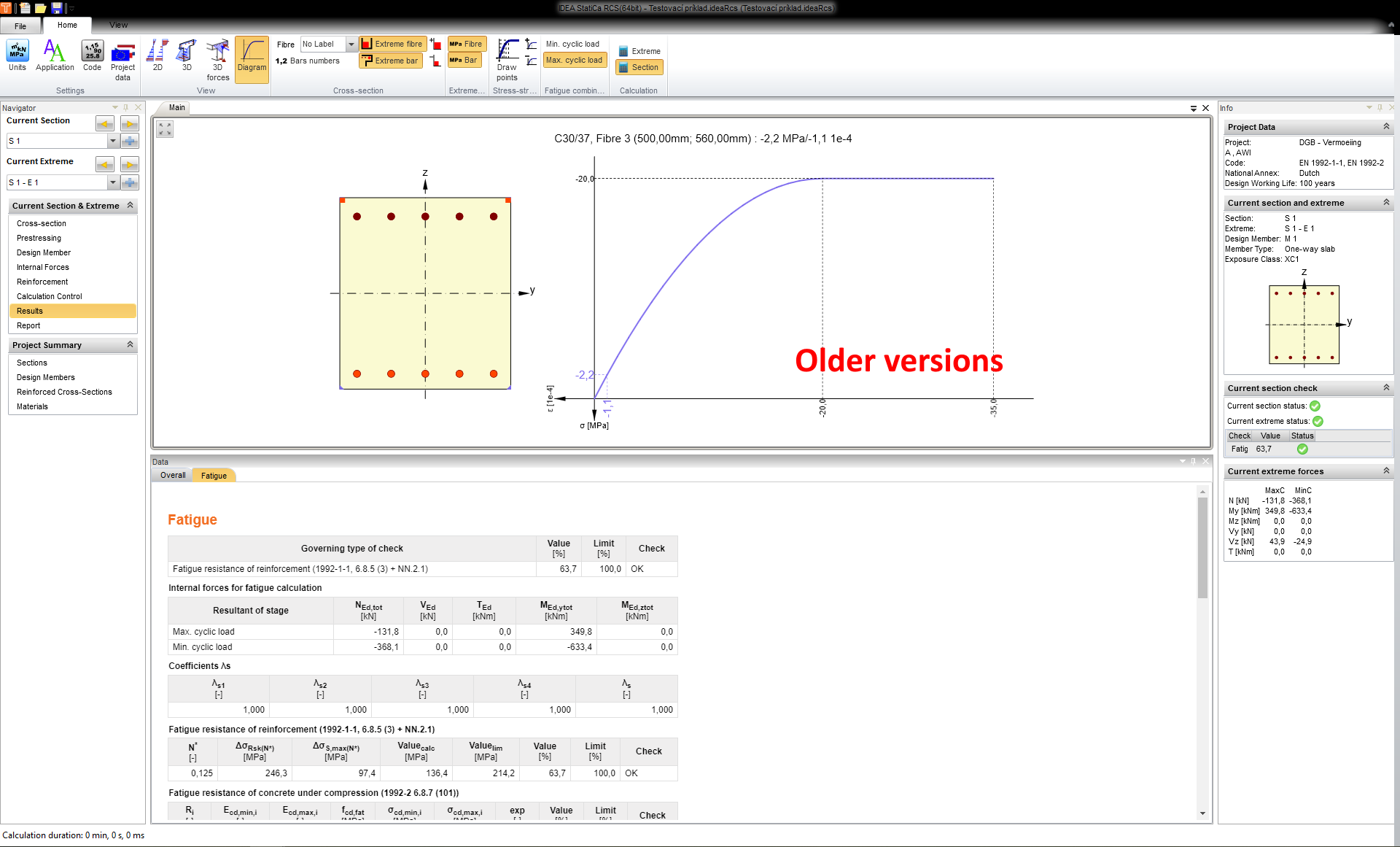 Vermoeidheidscontrole in IDEA RCS oudere versies