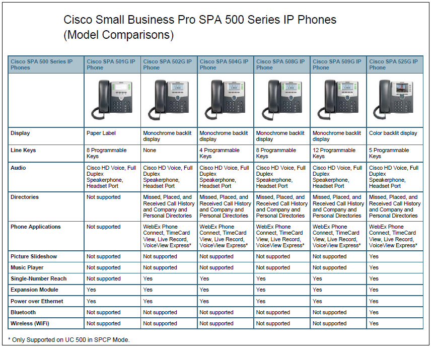 Cisco_Phone_Matrix_-_Copy.jpg-