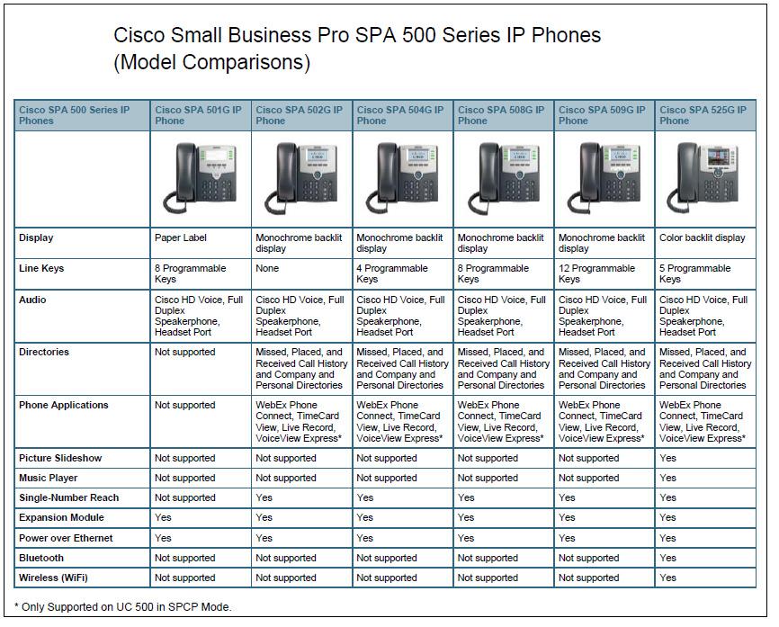 Cisco_Phone_Matrix_-_Copy.jpg-