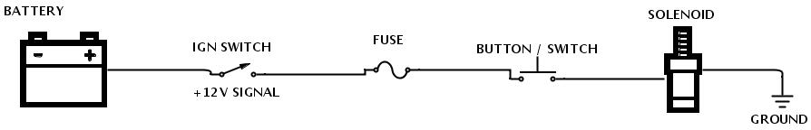 trans brake solenoid wiring yellow bullet forums re trans brake solenoid wiring