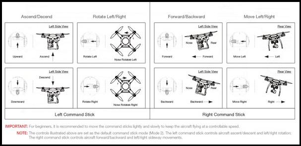 X-Star Command Stick Controls