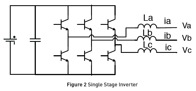 Single Stage Inverter