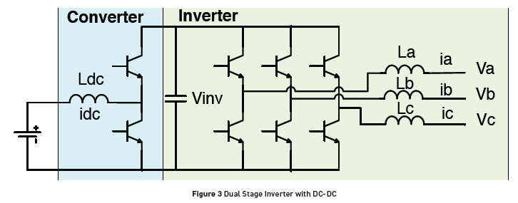 Dual Stage Inverter with DC-DC