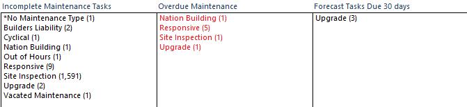 Chintaro Maintenance Quick Start Guide : Chintaro Support