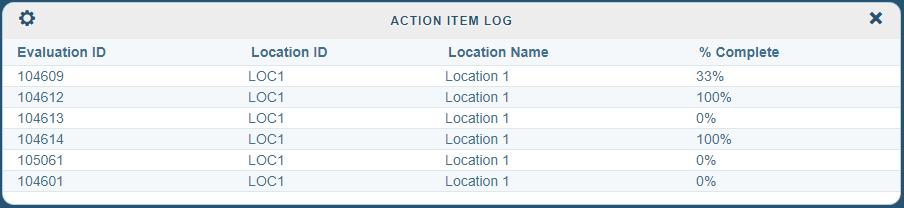 Dragon Widget: Action Item Log