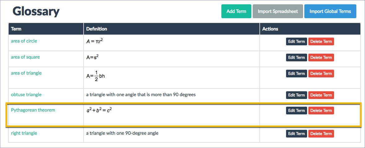 screenshot of Pythagorean theorem in the glossary terms