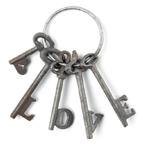 Love Ring of Keys