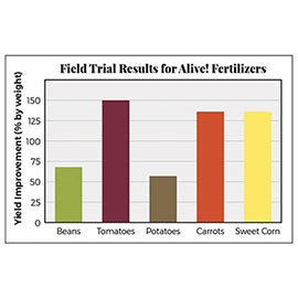Vegetables Alive!<sup>™</sup> Vegetable Fertilizer