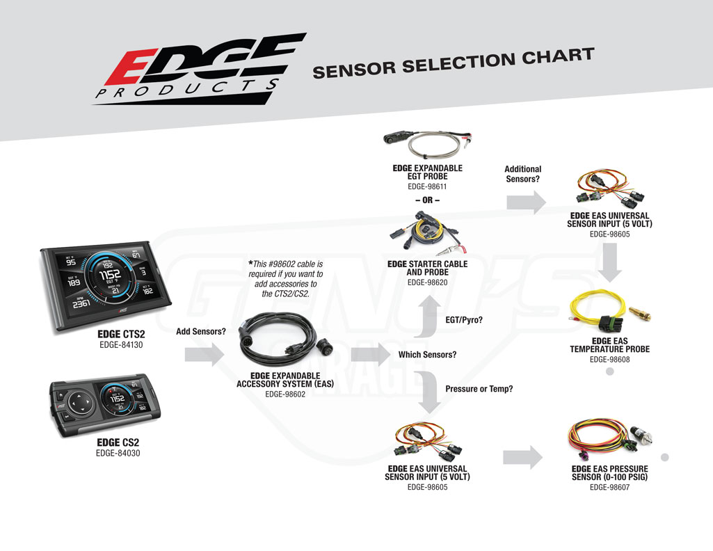 EDGE Sensor Selection Chart