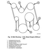 5.9L Cummins Serpentine Belt Routing - No AC