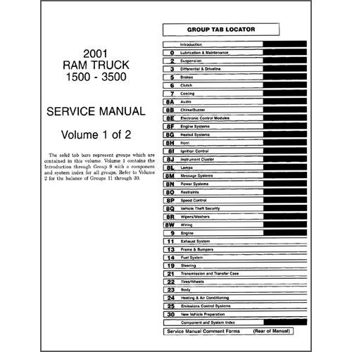 2001 Dodge Ram 1500 Owners Manual Pdf