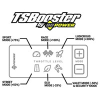 BD Diesel Throttle Sensitivity Booster 1057931