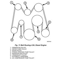 u0026 39 03- u0026 39 12 dodge cummins diesel serpentine belt