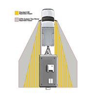 CIPA Towing Vision Diagram