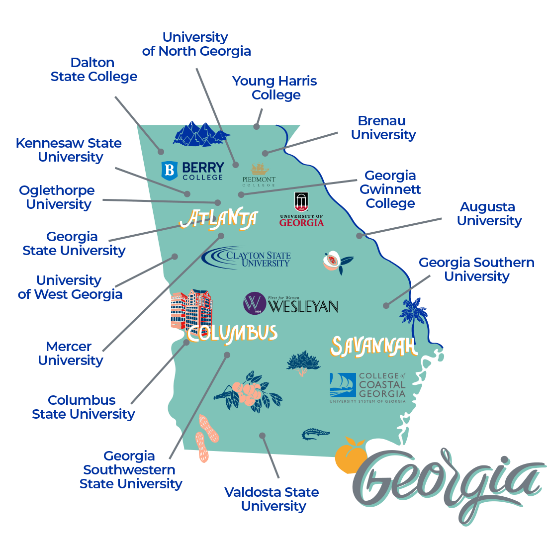 Other Georgia Colleges