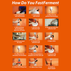 FastFerment How to Use