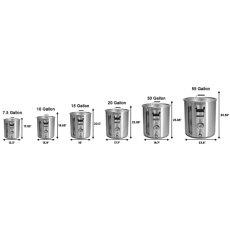 G2 BoilerMaker Size Comparison