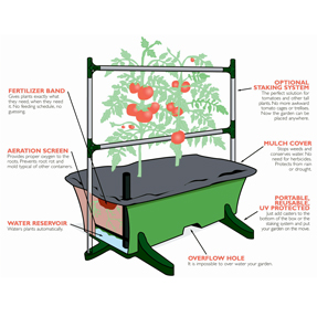 earthbox style growing containers