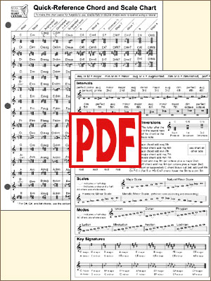 Quick Reference Chord and Scale Chart by Sylvia Woods PDF Download