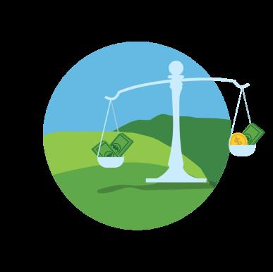 Financial sustainability summary image